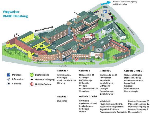 Flensburg Marienhölzungsweg